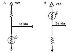 Configuraciones LDR