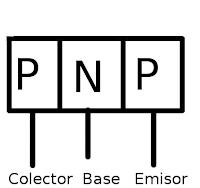 PNP Explicacion